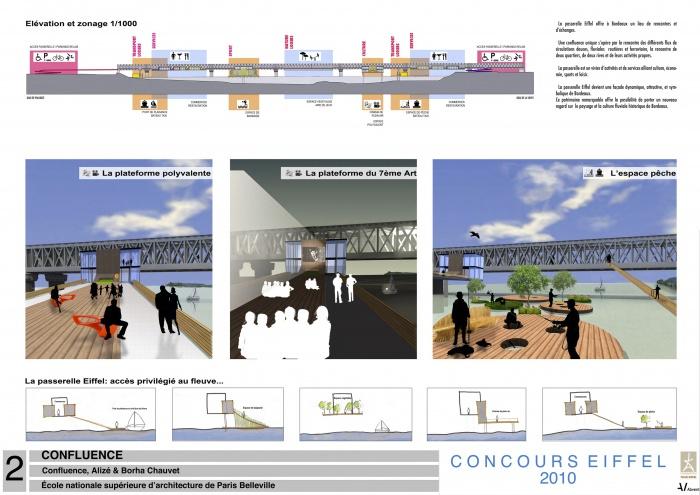 Concours à idées Fondation Eiffel