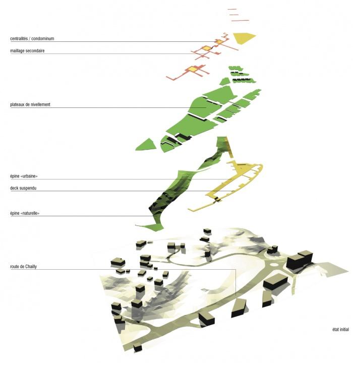Projet de noyau villageois / concours Europan 10 : couches superposées