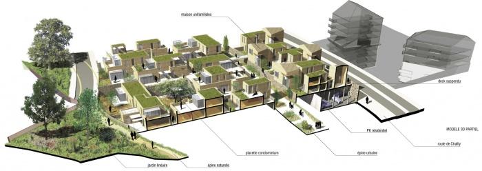 Projet de noyau villageois / concours Europan 10 : modèle 3D partiel