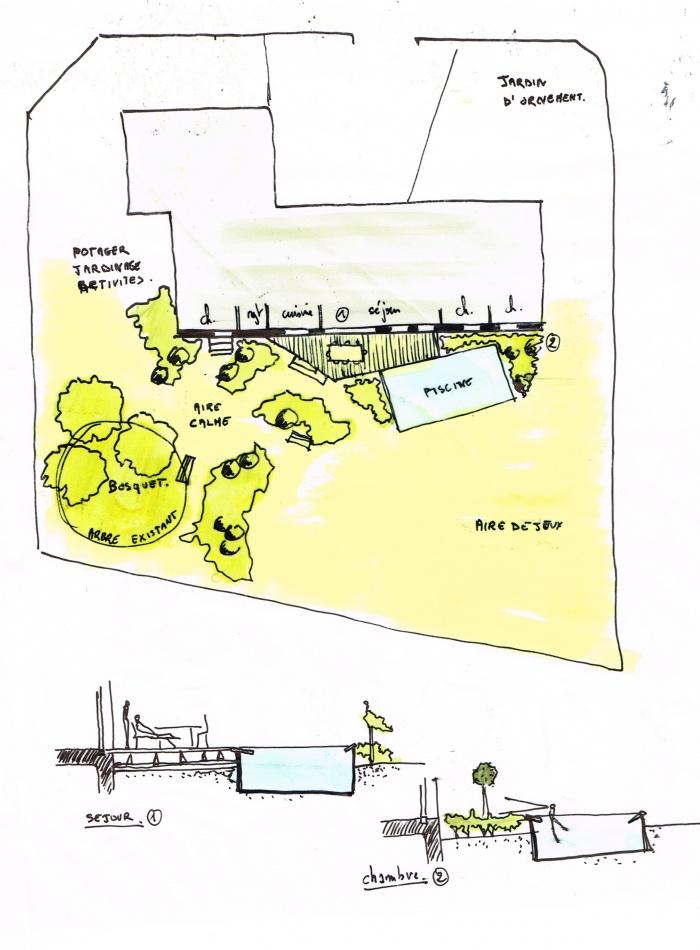 réalisation maison familiale : plan aménagement jardin
